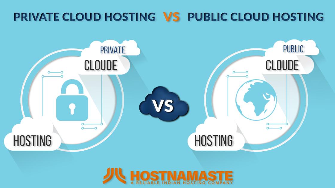 Private Cloud Hosting Vs Public Cloud Hosting