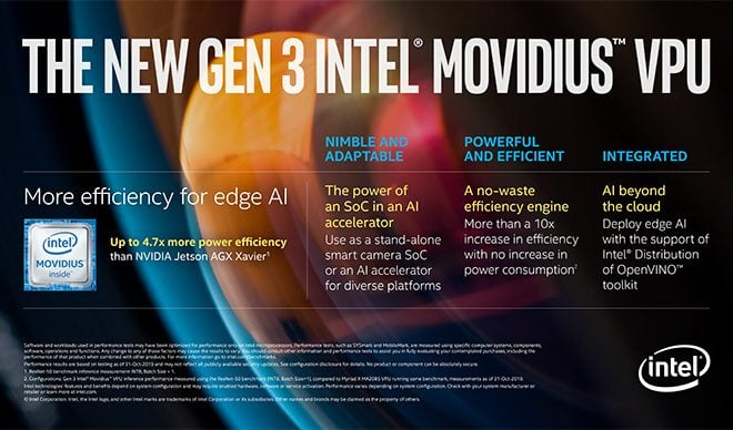 Intel Brings 'New Class' of AI Hardware for Cloud to Edge Deployments