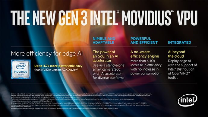 Intel Brings 'New Class' of AI Hardware for Cloud to Edge Deployments - HostNamaste