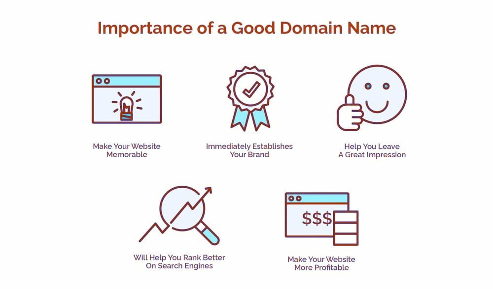 Importance of a Good Domain Name - HostNamaste