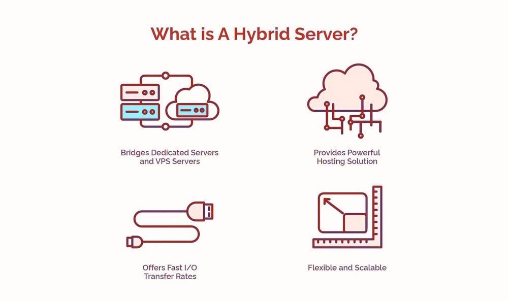 What Is A Hybrid Server? - HostNamaste