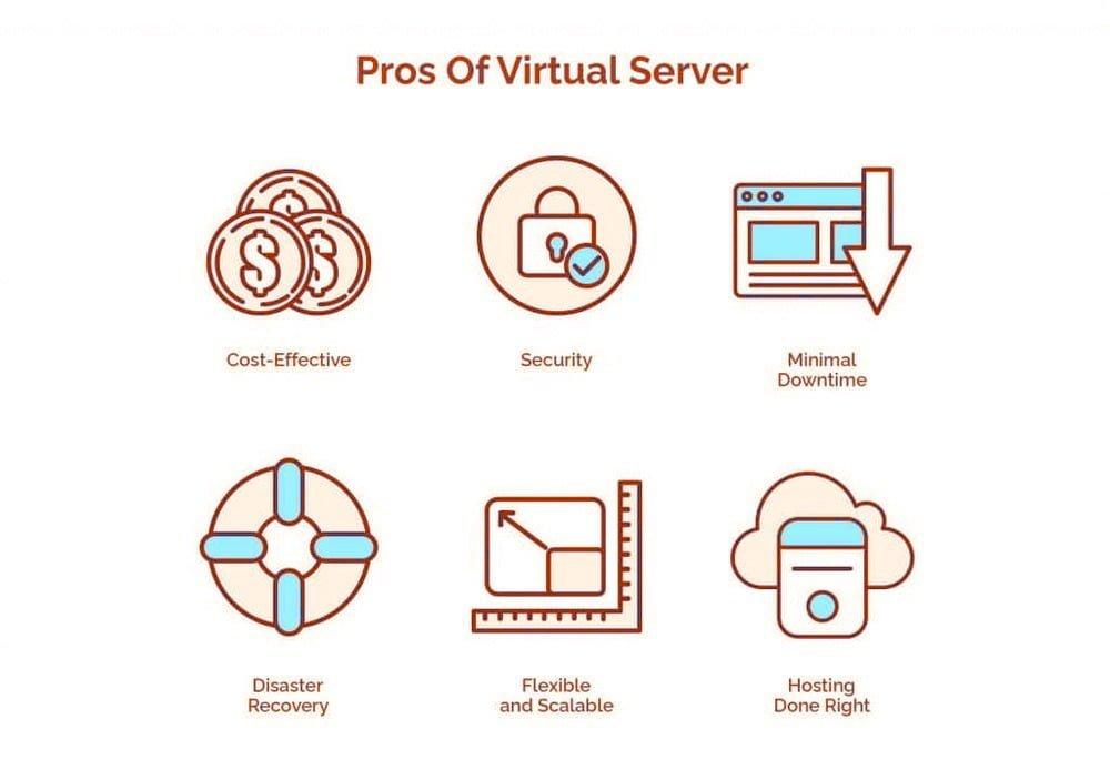 Pros of Virtual Servers - HostNamaste