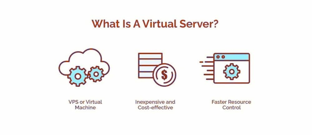 What Is A Virtual Server - HostNamaste