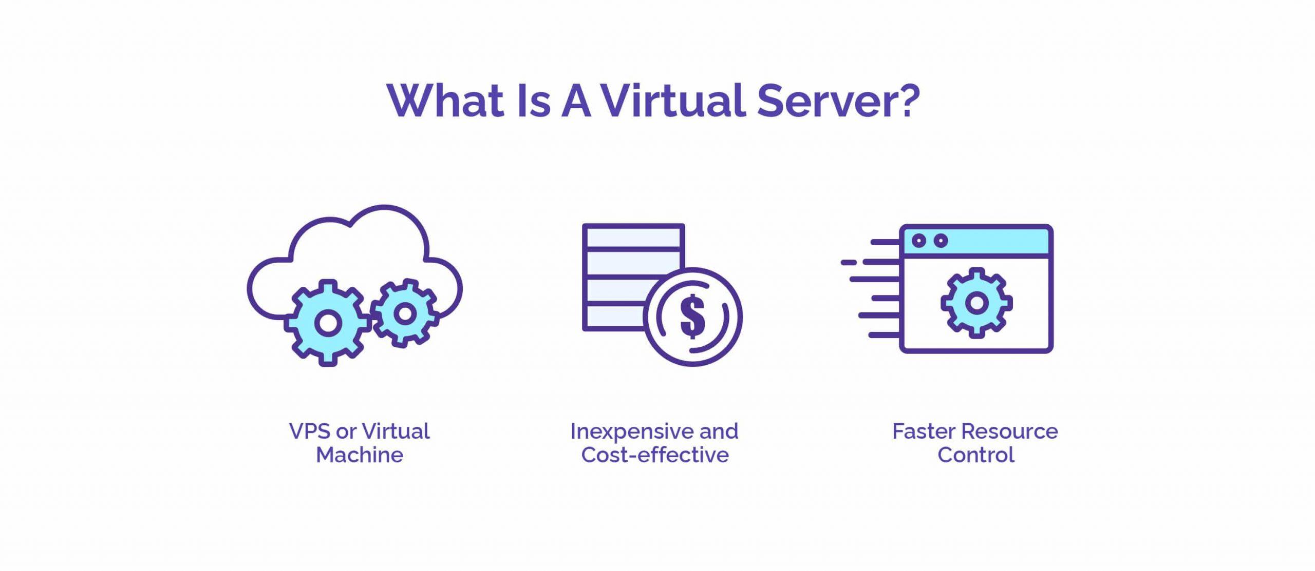 What Is A Virtual Server - HostNamaste