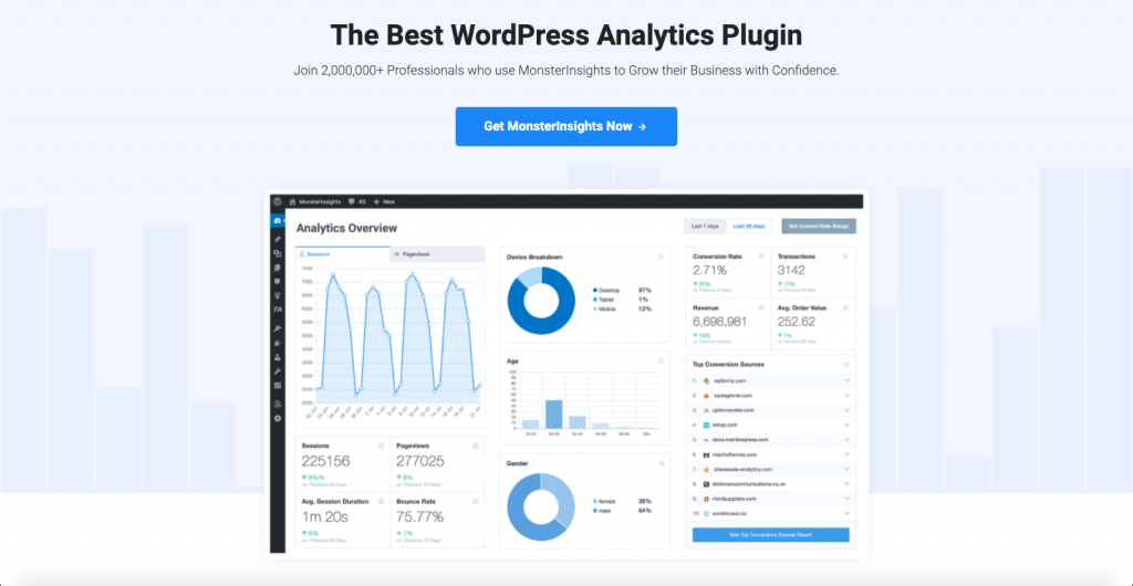 MonsterInsights - The Top 10 WordPress Plugins for Your Blog - HostNamaste