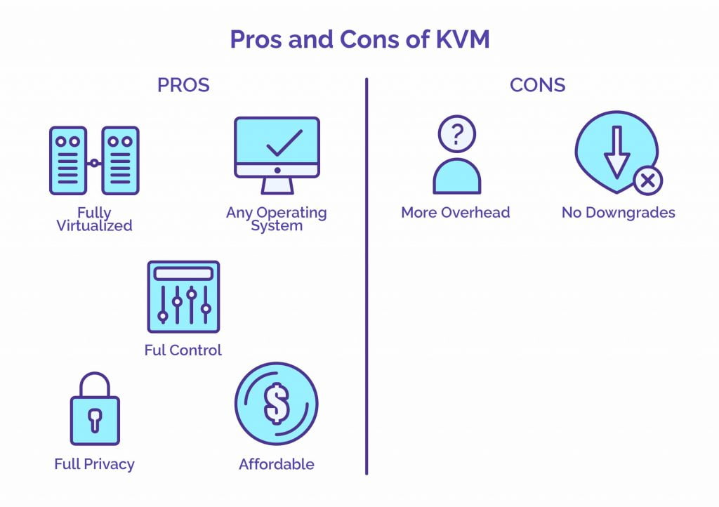 Pros and Cons of KVM - HostNamaste