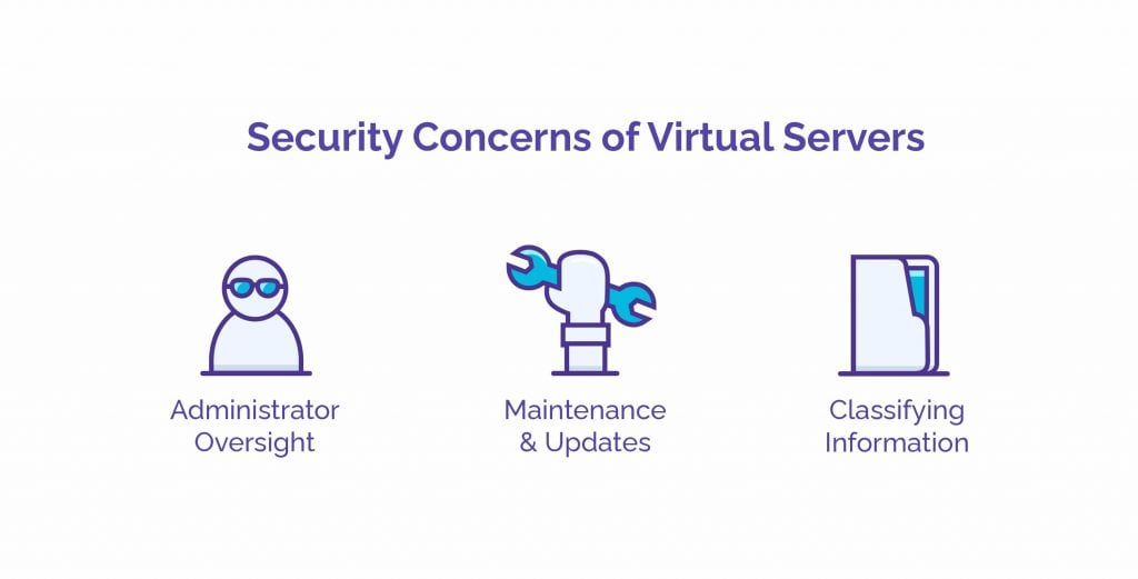 Security Concerns of Virtual Servers - HostNamaste