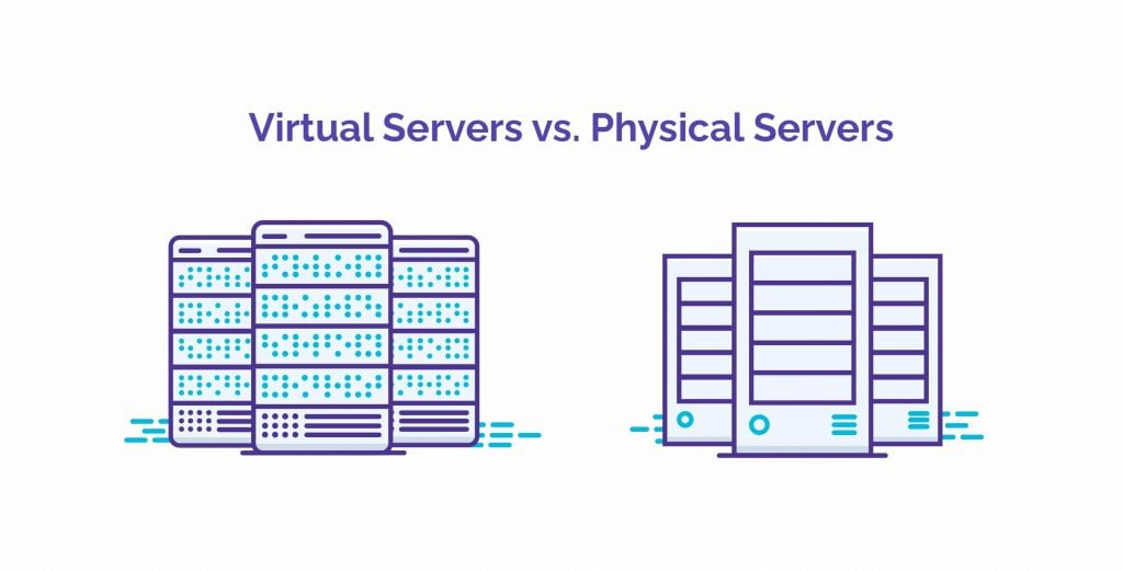Virtual Servers VS. Physical Servers - HostNamaste