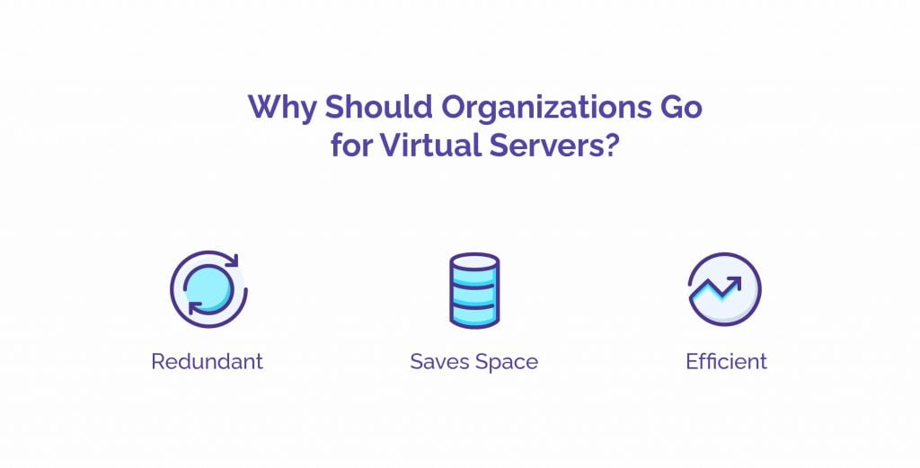 Why Should Organizations Go for Virtual Servers? - HostNamaste
