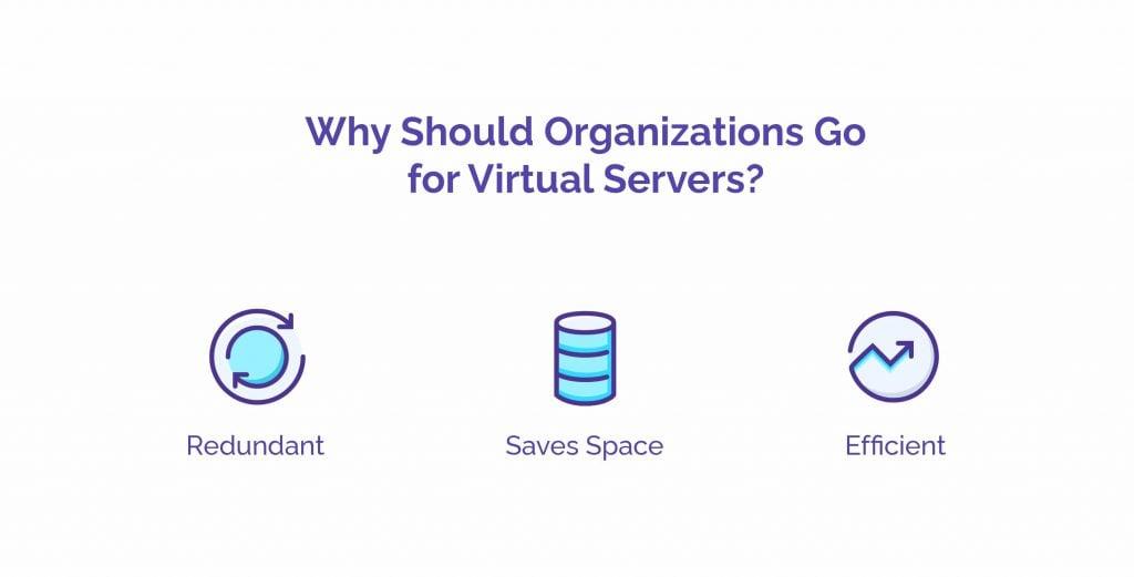 Why Should Organizations Go for Virtual Servers? - HostNamaste