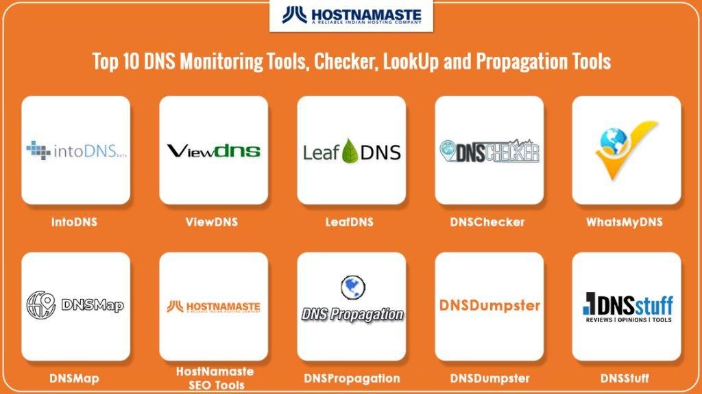 Top 10 DNS Monitoring Tools, Checker, LookUp and Propagation Tools - HostNamaste