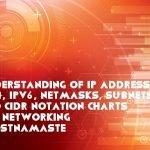 Understanding of IP Addressing, IPv4, IPv6, Netmasks, Subnets and CIDR Notation Charts for Networking - HostNamaste