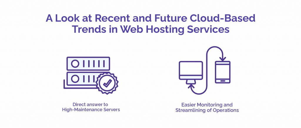 A Look at Recent and Future Cloud-Based Trends in Web Hosting Services - HostNamaste