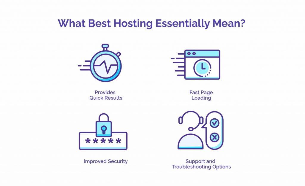 What Best Hosting Essentially Mean? - HostNamaste
