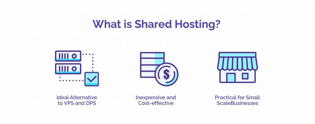 What Is Shared Hosting? - HostNamaste