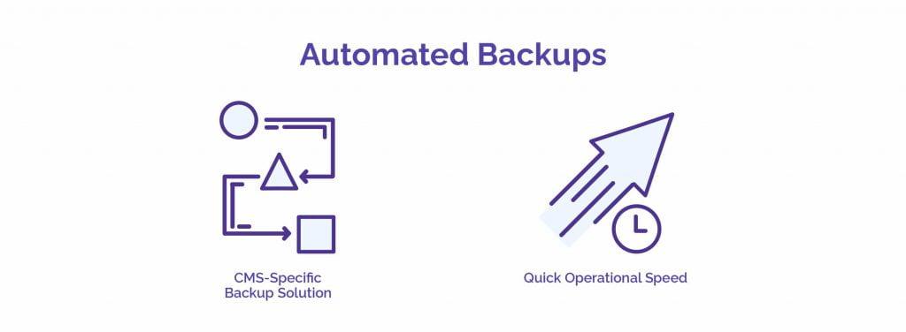 Automated Backups - HostNamaste