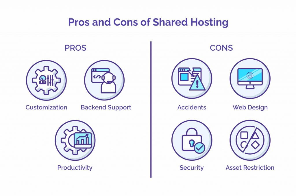 Pros and Cons of Shared Hosting - HostNamaste