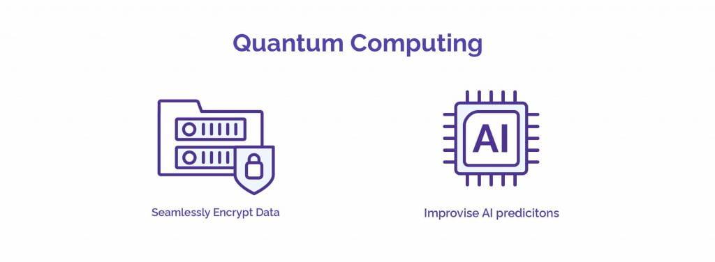 Quantum Computing - HostNamaste