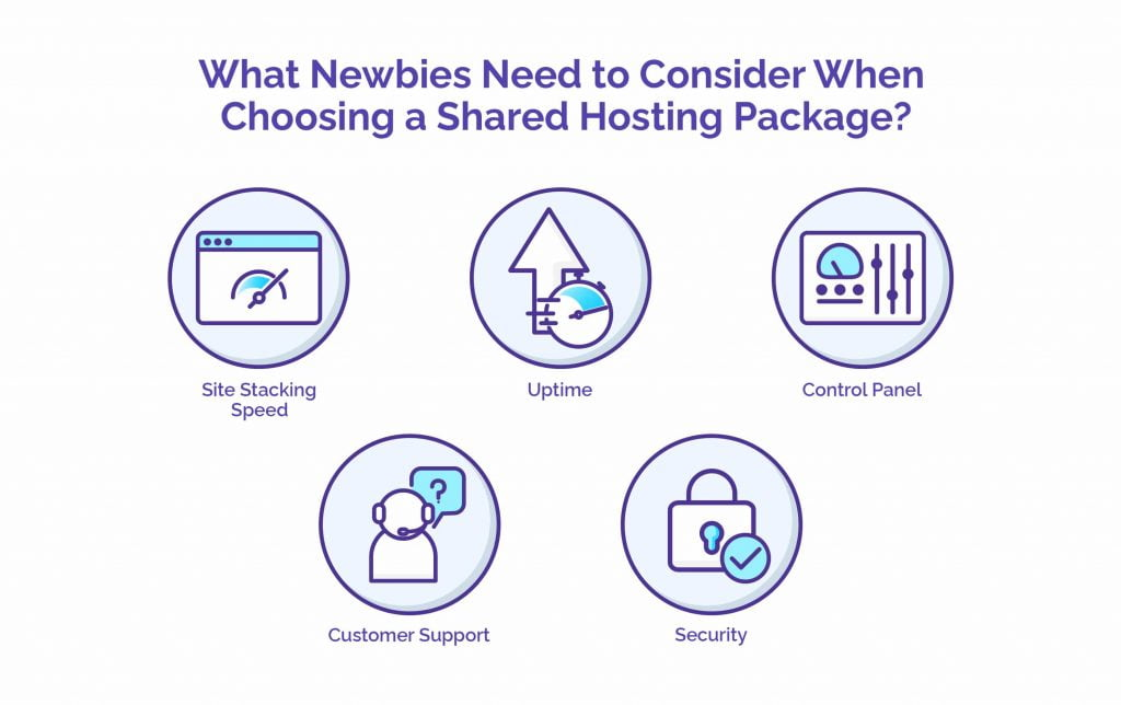 What Newbies Need to Consider When Choosing a Shared Hosting Package - HostNamaste