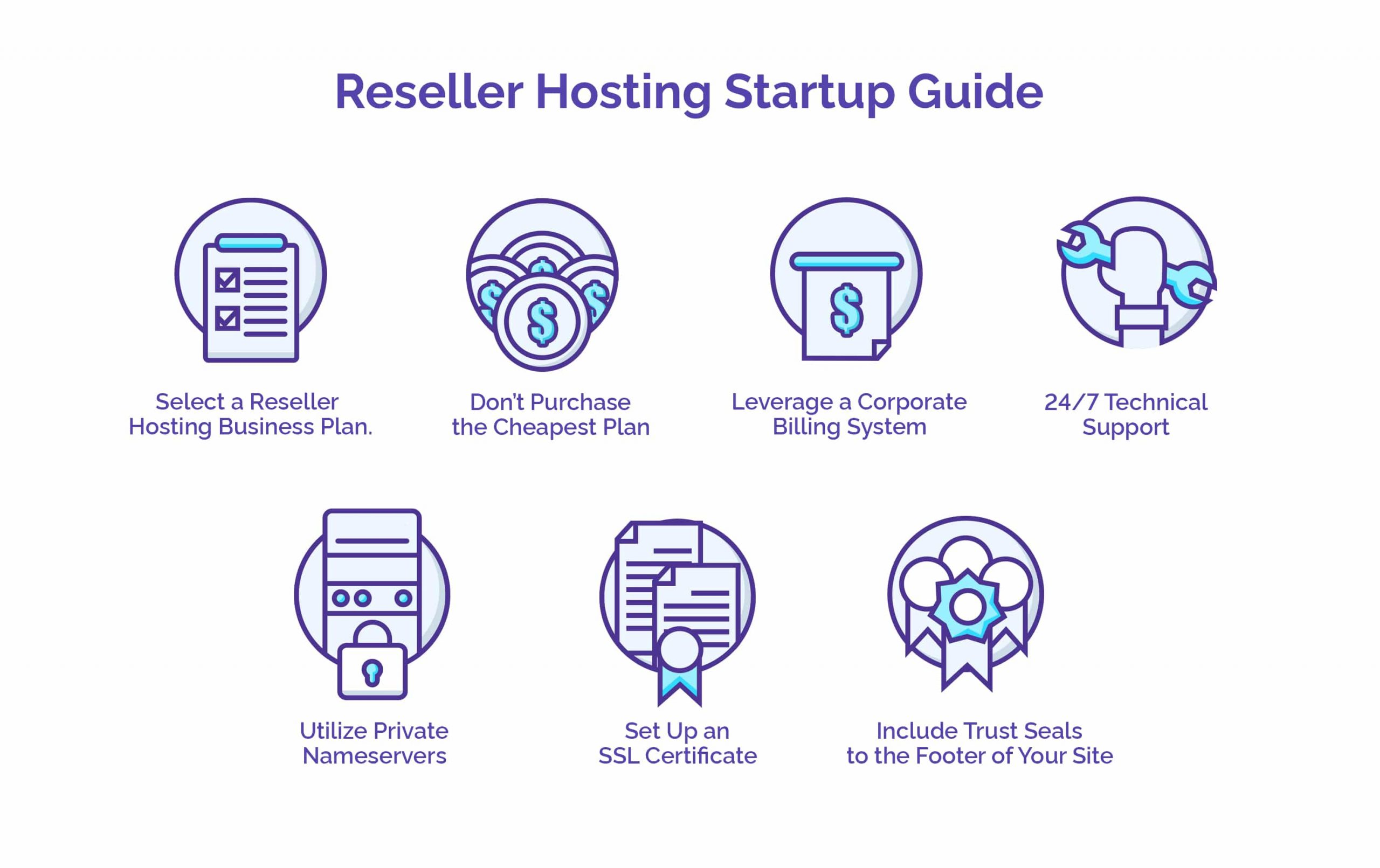 Reseller Hosting Start Up Guide - HostNamaste