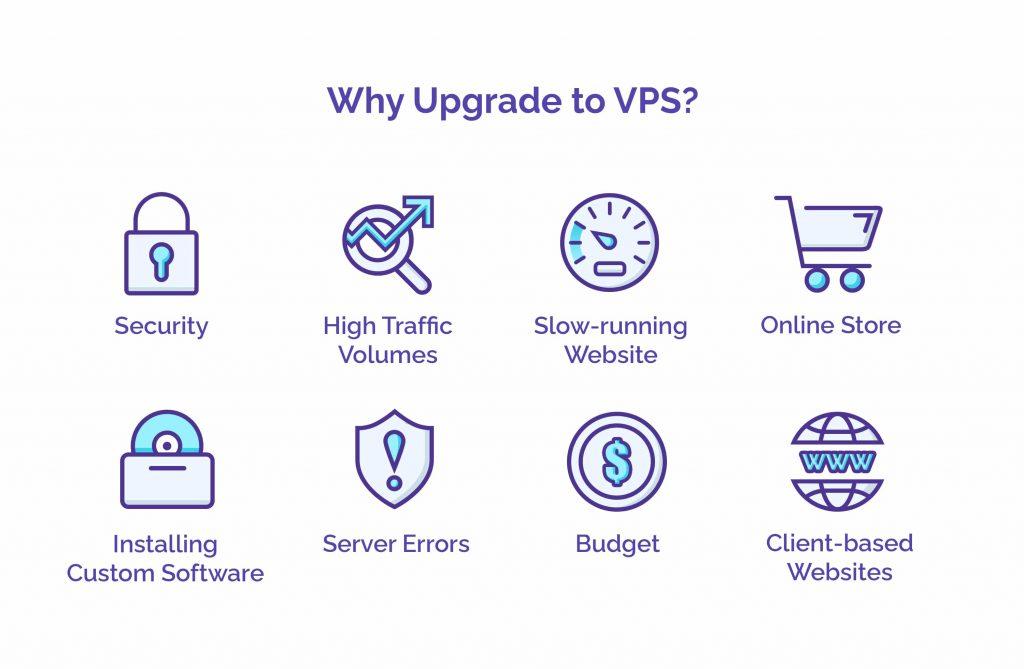 Why Upgrade to VPS - HostNamaste