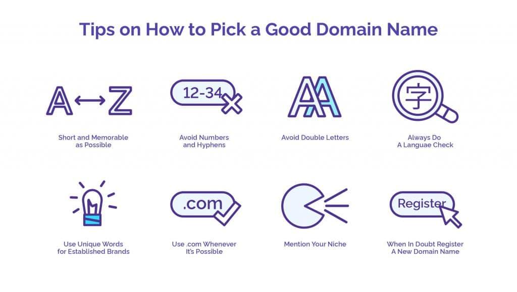 Tips on How to Pick a Good Domain Name – HostNamaste