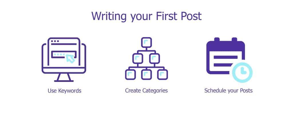 Write your First Post – HostNamaste