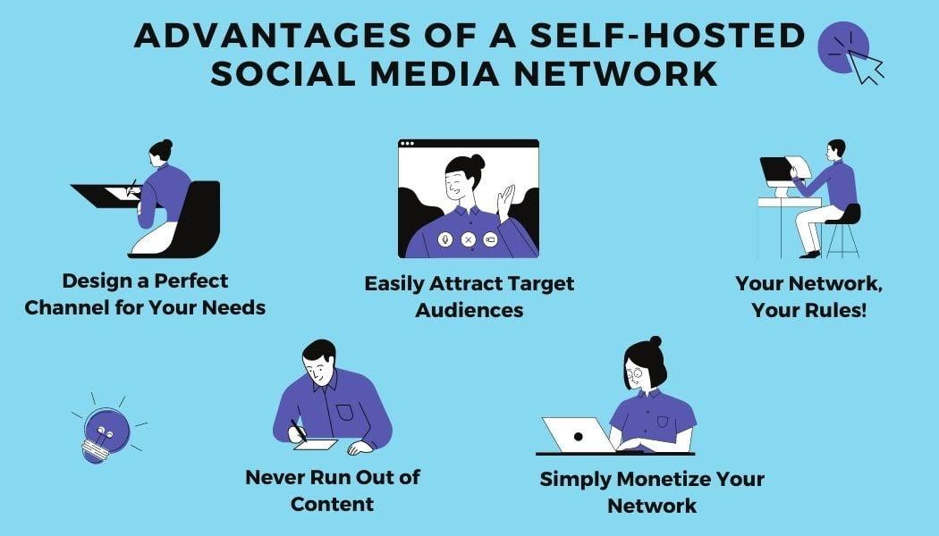 Advantages of a Self-Hosted Social Media Network - HostNamaste