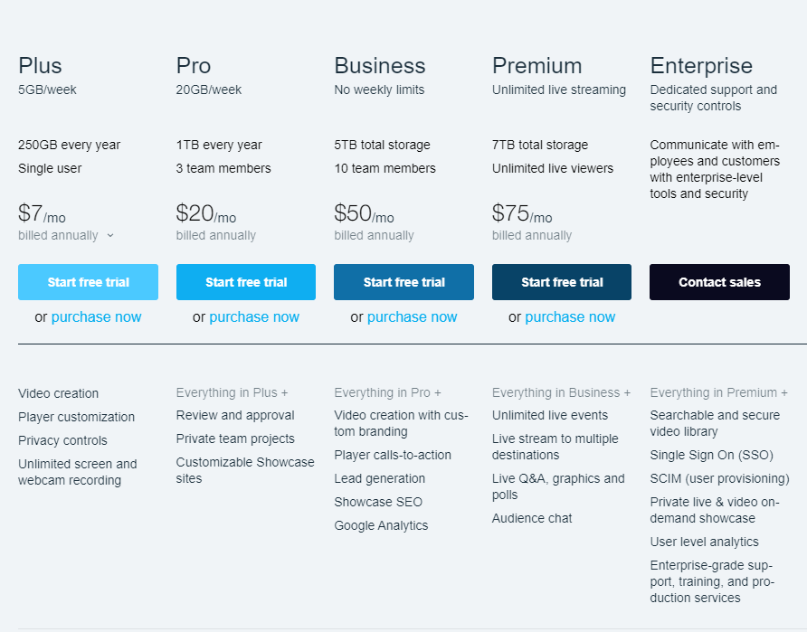 Vimeo - 5 Video Marketing Tools to Drive Sales to Your WordPress Website in 2021 - HostNamaste